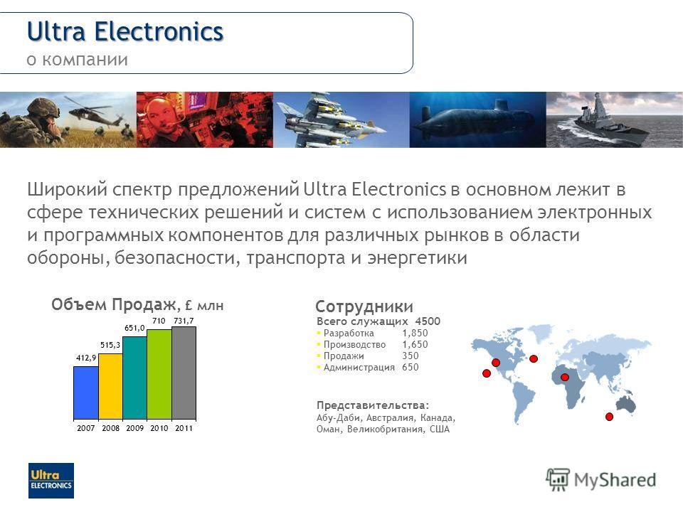 Ultra Electronics Ultra Electronics о компании Широкий спектр предложений Ultra Electronics в основном лежит в сфере технических решений и систем с использованием электронных и программных компонентов для различных рынков в области обороны, безопасно