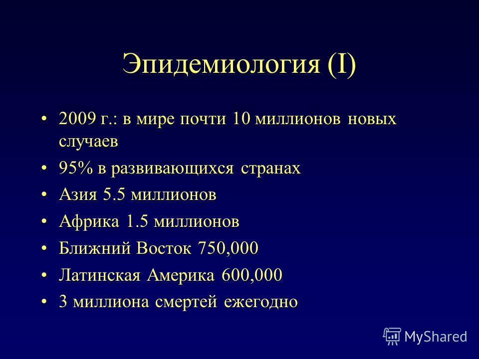 Эпидемиология (I) 2009 г.: в мире почти 10 миллионов новых случаев 95% в развивающихся странах Азия 5.5 миллионов Африка 1.5 миллионов Ближний Восток 750,000 Латинская Америка 600,000 3 миллиона смертей ежегодно
