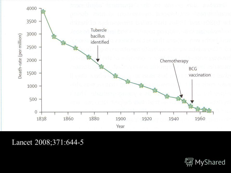 Lancet 2008;371:644-5