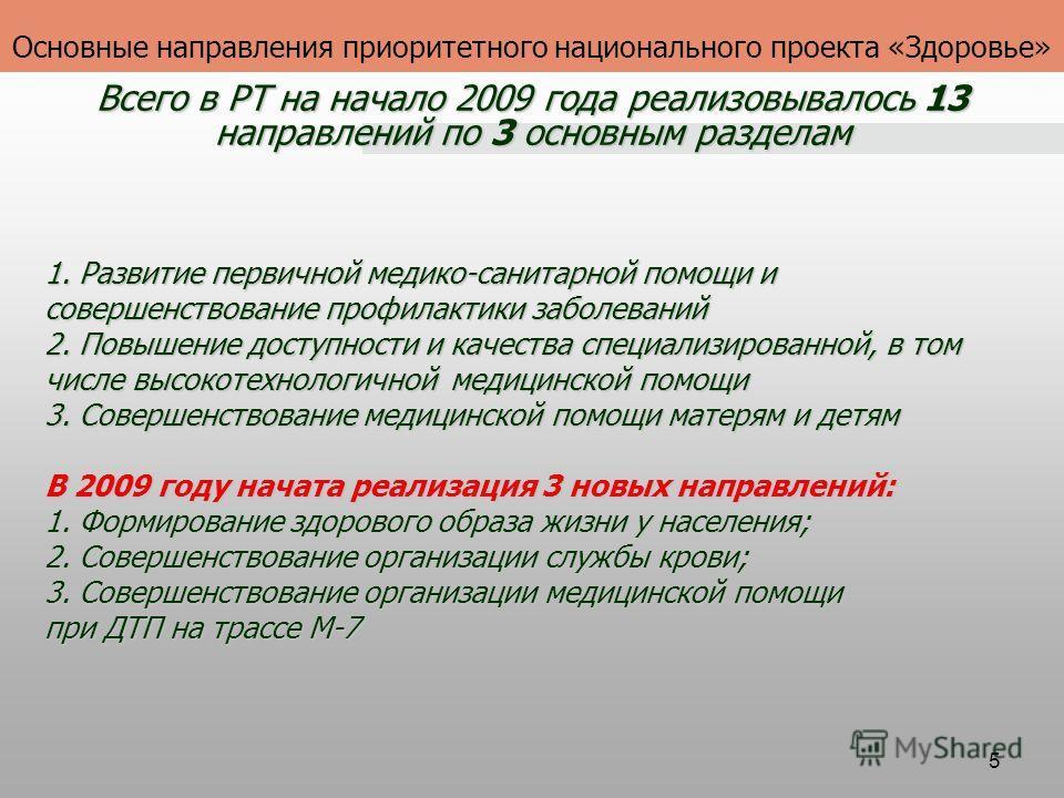 Основные направления приоритетного национального проекта «Здоровье» Всего в РТ на начало 2009 года реализовывалось 13 направлений по 3 основным разделам 5 1. Развитие первичной медико-санитарной помощи и совершенствование профилактики заболеваний 2.