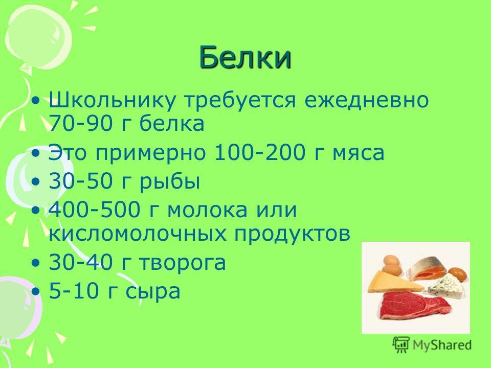 Белки Школьнику требуется ежедневно 70-90 г белка Это примерно 100-200 г мяса 30-50 г рыбы 400-500 г молока или кисломолочных продуктов 30-40 г творога 5-10 г сыра