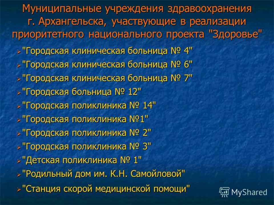 Муниципальные учреждения здравоохранения г. Архангельска, участвующие в реализации приоритетного национального проекта