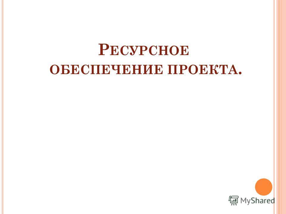 Р ЕСУРСНОЕ ОБЕСПЕЧЕНИЕ ПРОЕКТА.