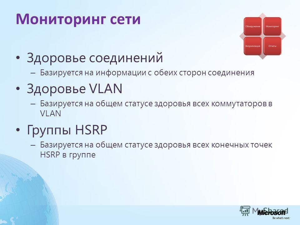 Мониторинг сети Здоровье соединений – Базируется на информации с обеих сторон соединения Здоровье VLAN – Базируется на общем статусе здоровья всех коммутаторов в VLAN Группы HSRP – Базируется на общем статусе здоровья всех конечных точек HSRP в групп
