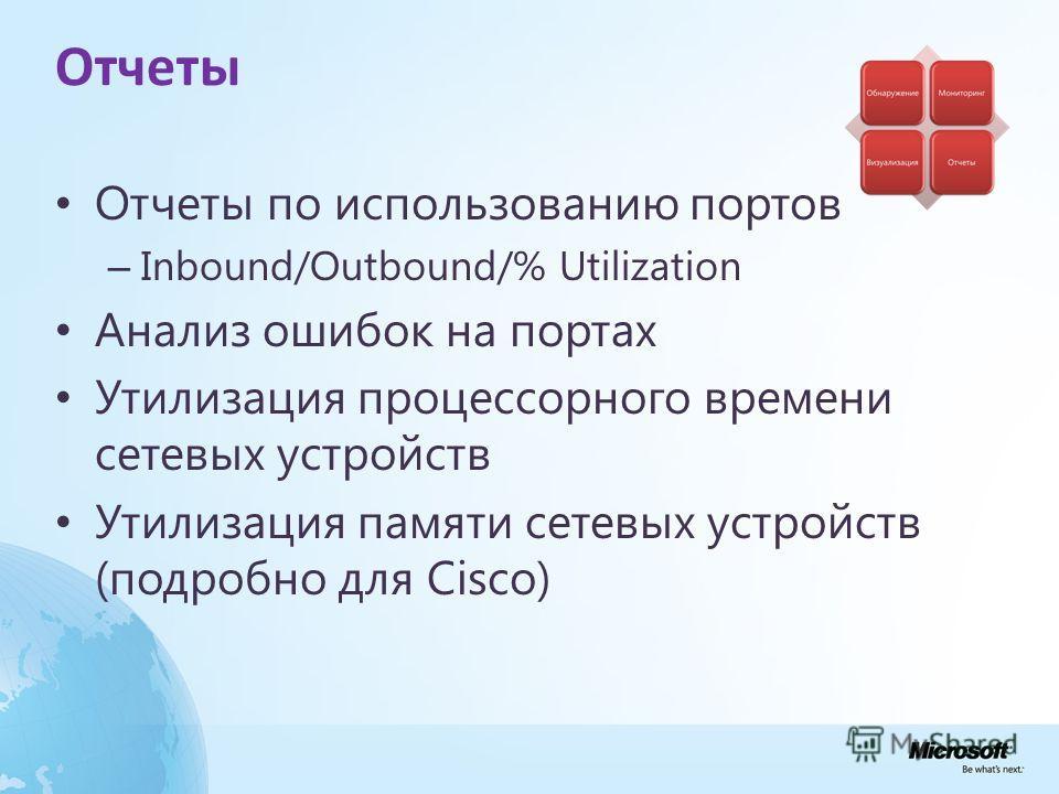 Отчеты Отчеты по использованию портов – Inbound/Outbound/% Utilization Анализ ошибок на портах Утилизация процессорного времени сетевых устройств Утилизация памяти сетевых устройств (подробно для Cisco)