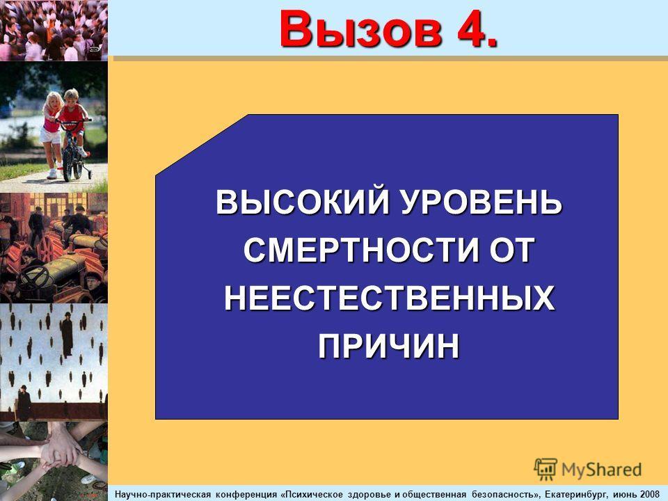 Научно-практическая конференция «Психическое здоровье и общественная безопасность», Екатеринбург, июнь 2008 Вызов 4. ВЫСОКИЙ УРОВЕНЬ СМЕРТНОСТИ ОТ НЕЕСТЕСТВЕННЫХПРИЧИН