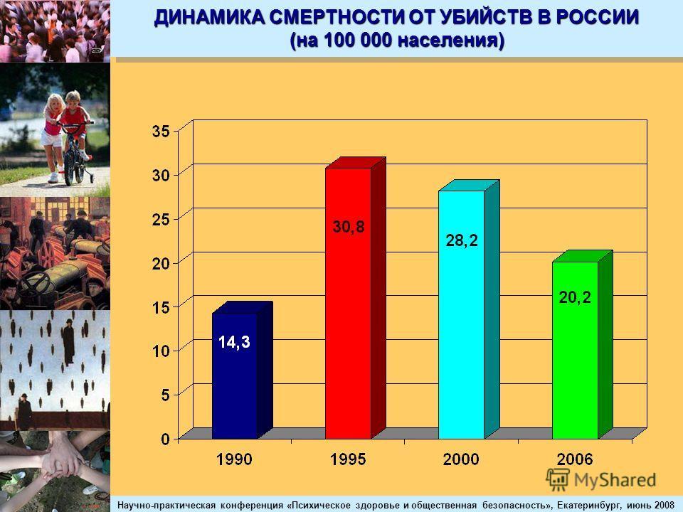 Научно-практическая конференция «Психическое здоровье и общественная безопасность», Екатеринбург, июнь 2008 ДИНАМИКА СМЕРТНОСТИ ОТ УБИЙСТВ В РОССИИ (на 100 000 населения)