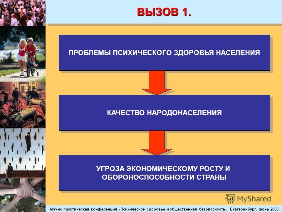 Научно-практическая конференция «Психическое здоровье и общественная безопасность», Екатеринбург, июнь 2008 ВЫЗОВ 1. ПРОБЛЕМЫ ПСИХИЧЕСКОГО ЗДОРОВЬЯ НАСЕЛЕНИЯ КАЧЕСТВО НАРОДОНАСЕЛЕНИЯ УГРОЗА ЭКОНОМИЧЕСКОМУ РОСТУ И ОБОРОНОСПОСОБНОСТИ СТРАНЫ УГРОЗА ЭКОН