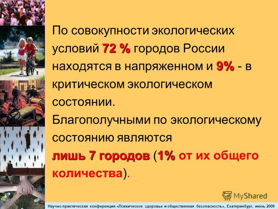 Научно-практическая конференция «Психическое здоровье и общественная безопасность», Екатеринбург, июнь 2008 По совокупности экологических 72 % условий 72 % городов России 9% находятся в напряженном и 9% - в критическом экологическом состоянии. Благоп