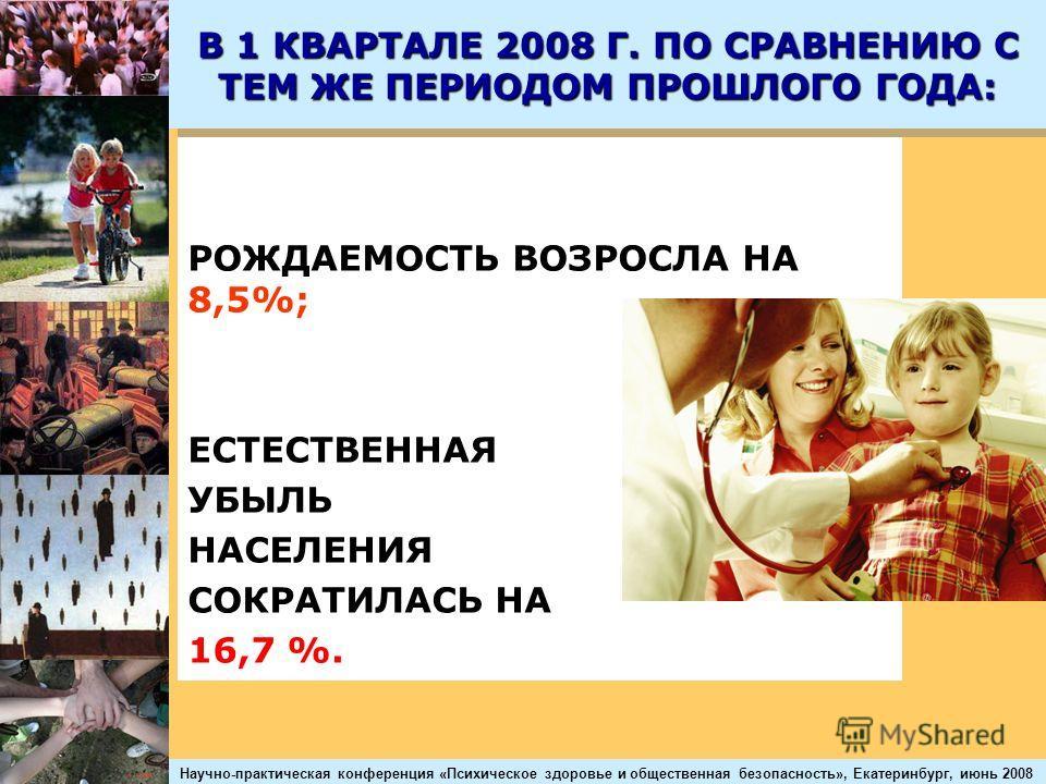Научно-практическая конференция «Психическое здоровье и общественная безопасность», Екатеринбург, июнь 2008 В 1 КВАРТАЛЕ 2008 Г. ПО СРАВНЕНИЮ С ТЕМ ЖЕ ПЕРИОДОМ ПРОШЛОГО ГОДА: РОЖДАЕМОСТЬ ВОЗРОСЛА НА 8,5%; ЕСТЕСТВЕННАЯ УБЫЛЬ НАСЕЛЕНИЯ СОКРАТИЛАСЬ НА 1