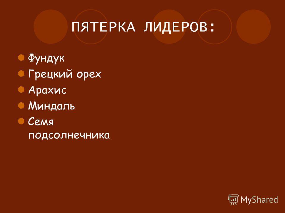 ПЯТЕРКА ЛИДЕРОВ: Фундук Грецкий орех Арахис Миндаль Семя подсолнечника