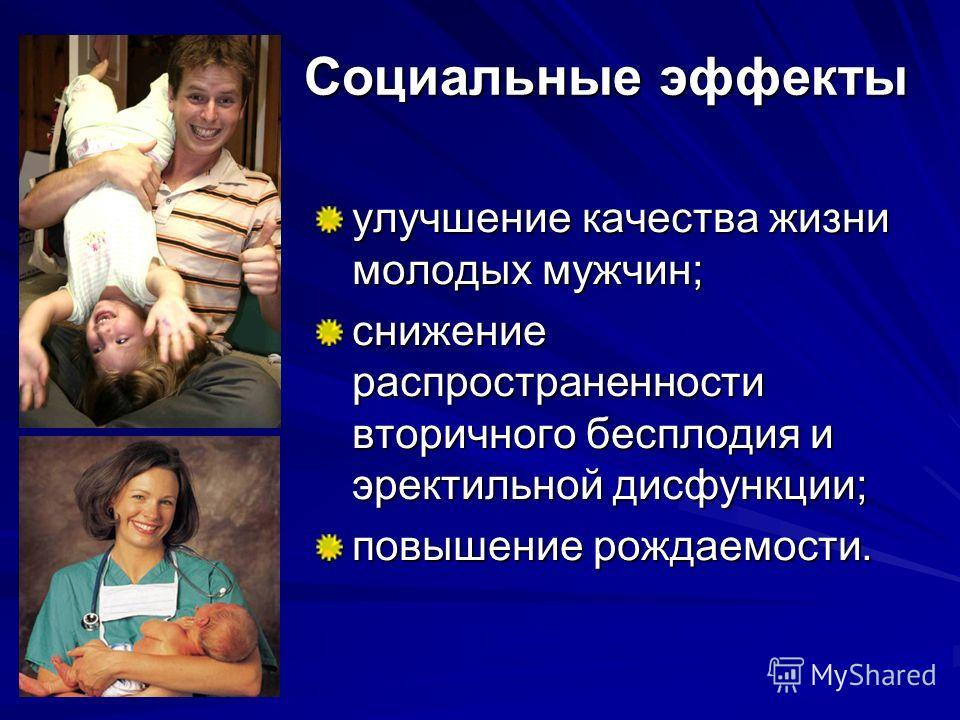 Социальные эффекты улучшение качества жизни молодых мужчин; снижение распространенности вторичного бесплодия и эректильной дисфункции; повышение рождаемости.