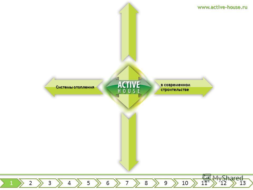 12345678910111213 Системы отопления www.active-house.ru в современном строительстве