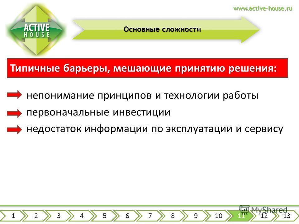 www.active-house.ru Основные сложности Разрушение мифов: Типичные барьеры, мешающие принятию решения: непонимание принципов и технологии работы первоначальные инвестиции недостаток информации по эксплуатации и сервису 12345678910111213