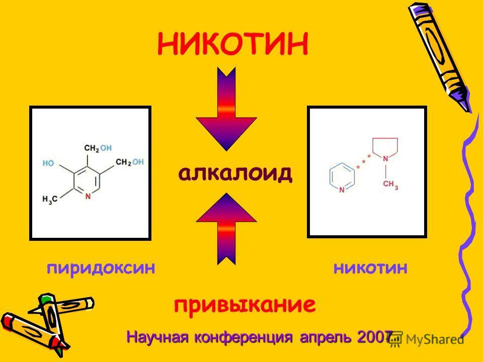НИКОТИН пиридоксинникотин алкалоид привыкание Научная конференция апрель 2007