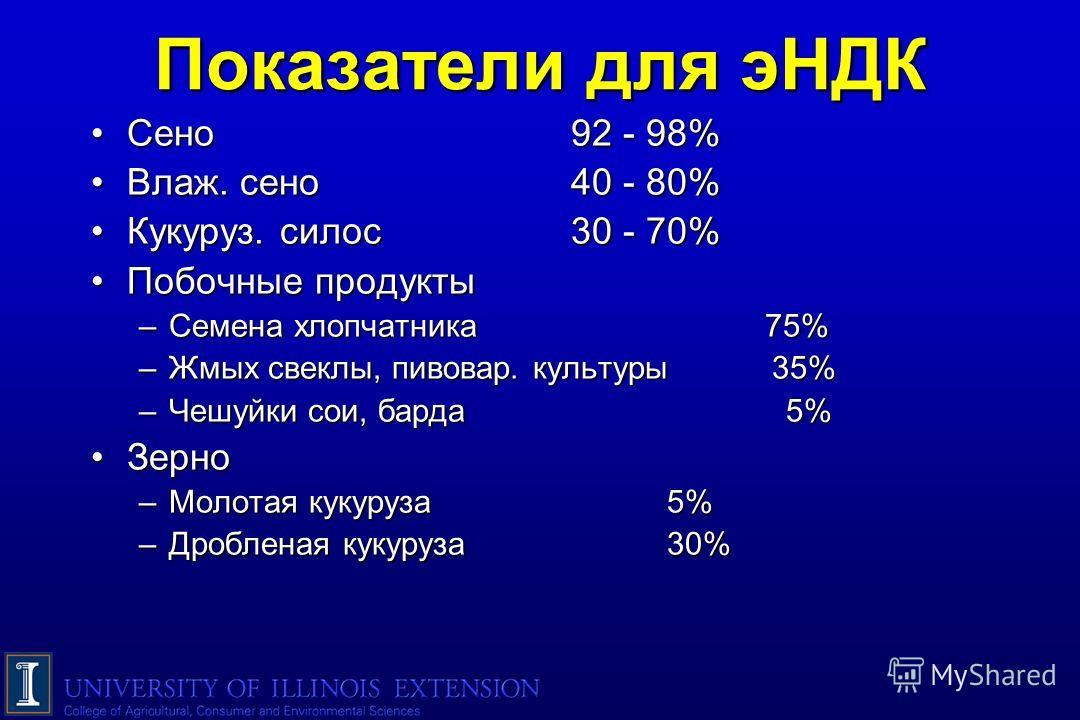 Показатели для эНДК Сено92 - 98%Сено92 - 98% Влаж. сено 40 - 80%Влаж. сено 40 - 80% Кукуруз. силос30 - 70%Кукуруз. силос30 - 70% Побочные продуктыПобочные продукты –Семена хлопчатника 75% –Жмых свеклы, пивовар. культуры 35% –Чешуйки сои, барда 5% Зер