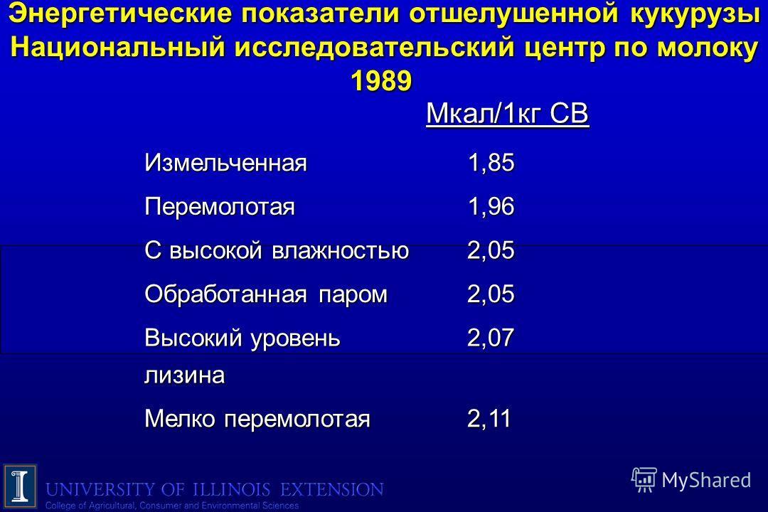 Энергетические показатели отшелушенной кукурузы Национальный исследовательский центр по молоку 1989 Мкал/1кг СВ Измельченная 1,85 1,85 Перемолотая 1,96 1,96 С высокой влажностью 2,05 2,05 Обработанная паром 2,05 2,05 Высокий уровень лизина 2,07 2,07