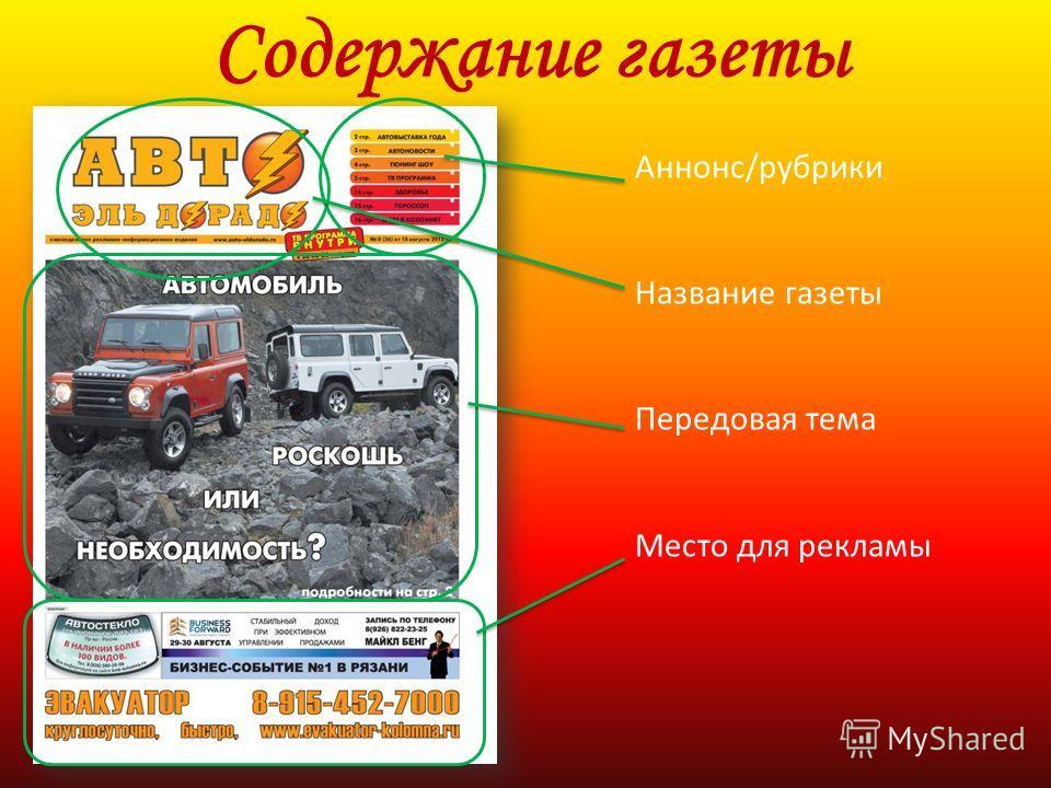 Содержание газеты Аннонс/рубрики Название газеты Передовая тема Место для рекламы