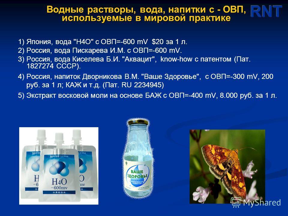 Водные растворы, вода, напитки с - ОВП, используемые в мировой практике 1) Япония, вода