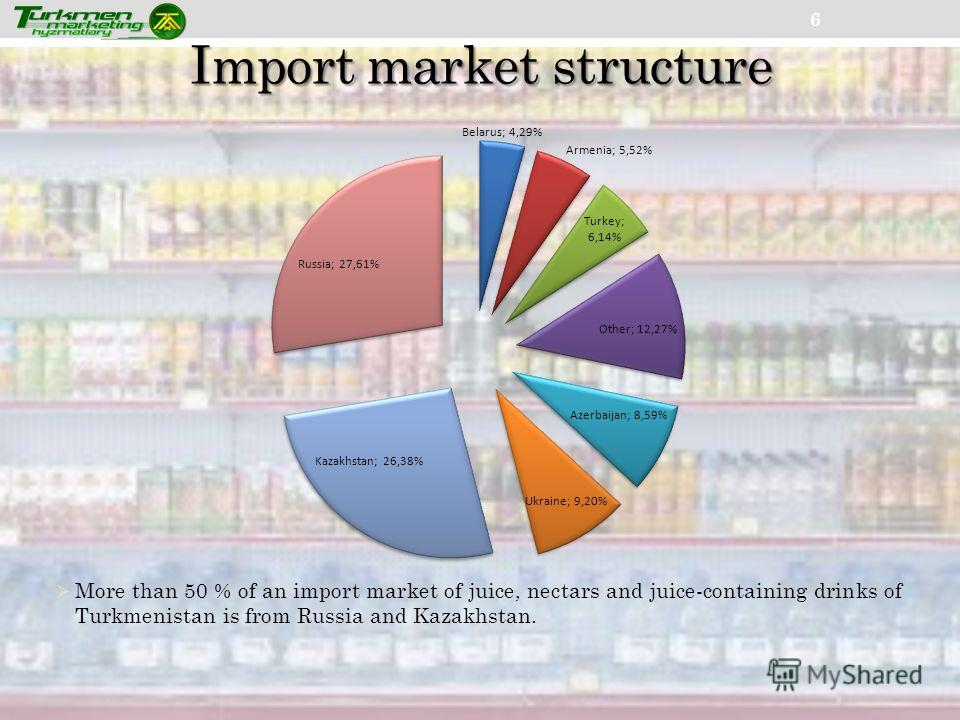 Import market structure 6 More than 50 % of an import market of juice, nectars and juice-containing drinks of Turkmenistan is from Russia and Kazakhstan.