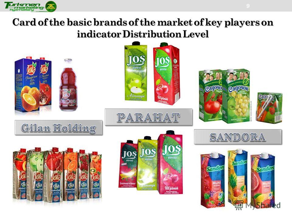 Card of the basic brands of the market of key players on indicator Distribution Level ИП Парахат 9