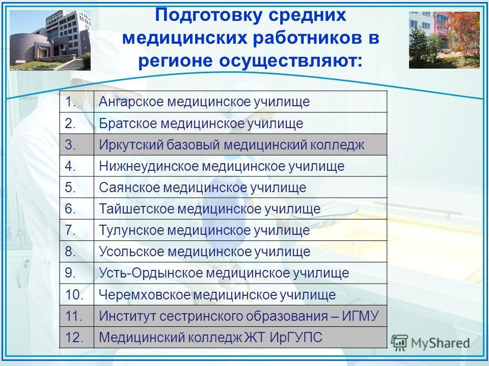 Подготовку средних медицинских работников в регионе осуществляют: 1.Ангарское медицинское училище 2.Братское медицинское училище 3.Иркутский базовый медицинский колледж 4.Нижнеудинское медицинское училище 5.Саянское медицинское училище 6.Тайшетское м