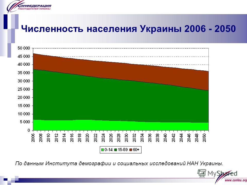 Численность населения Украины 2006 - 2050 По данным Института демографии и социальных исследований НАН Украины.