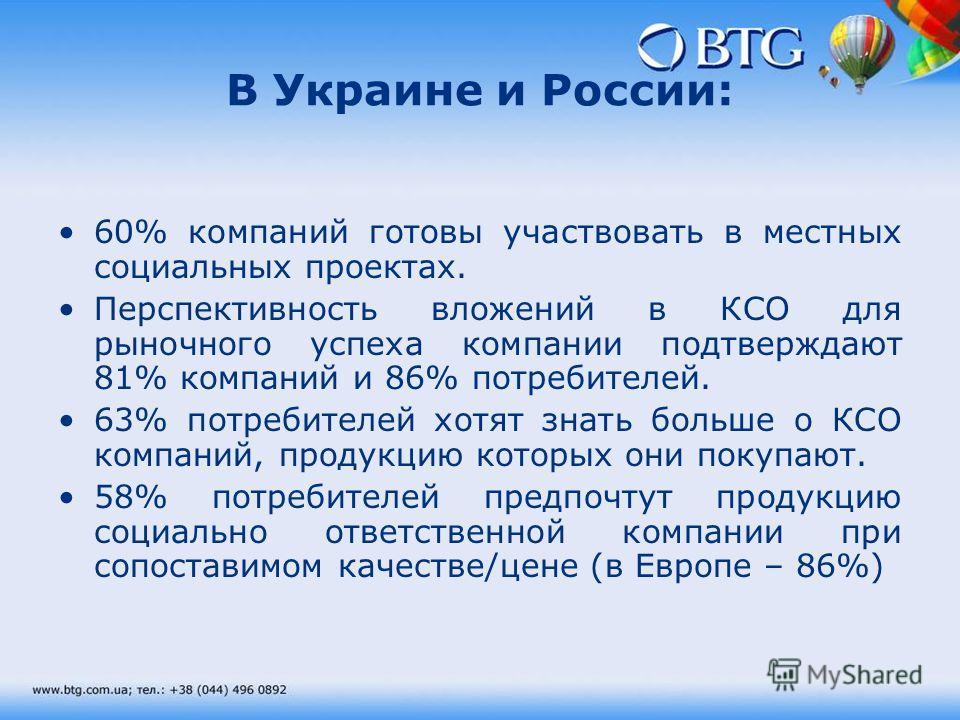 В Украине и России: 60% компаний готовы участвовать в местных социальных проектах. Перспективность вложений в КСО для рыночного успеха компании подтверждают 81% компаний и 86% потребителей. 63% потребителей хотят знать больше о КСО компаний, продукци