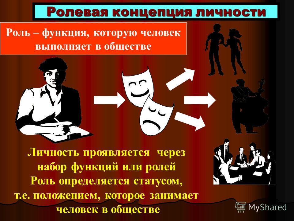 Ролевая концепция личности Личность проявляется через набор функций или ролей Роль определяется статусом, т.е. положением, которое занимает человек в обществе Роль – функция, которую человек выполняет в обществе