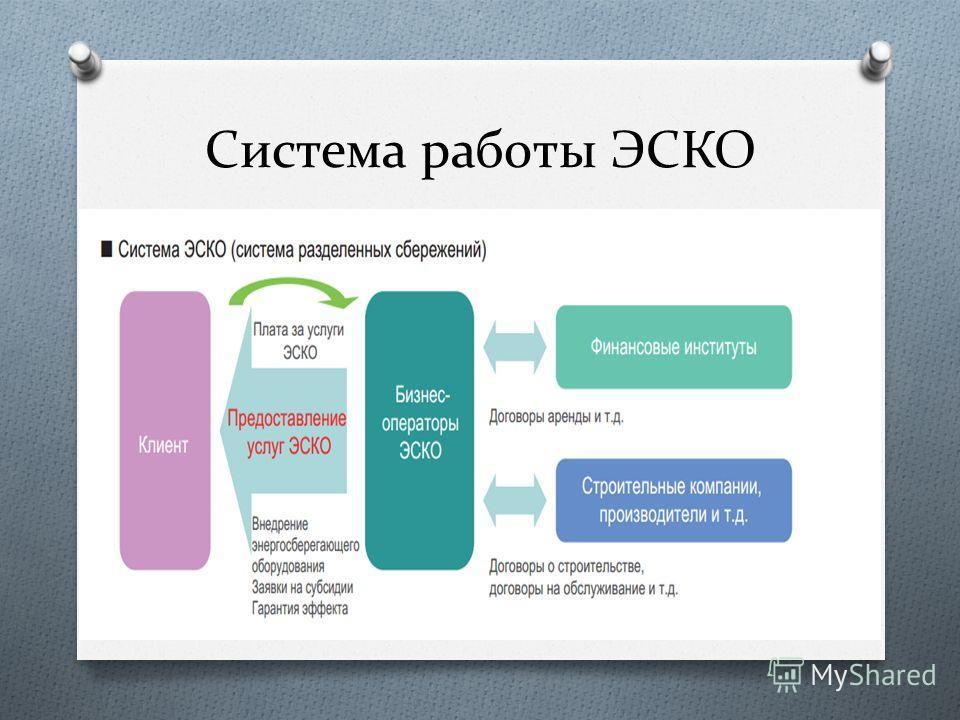 Система работы ЭСКО