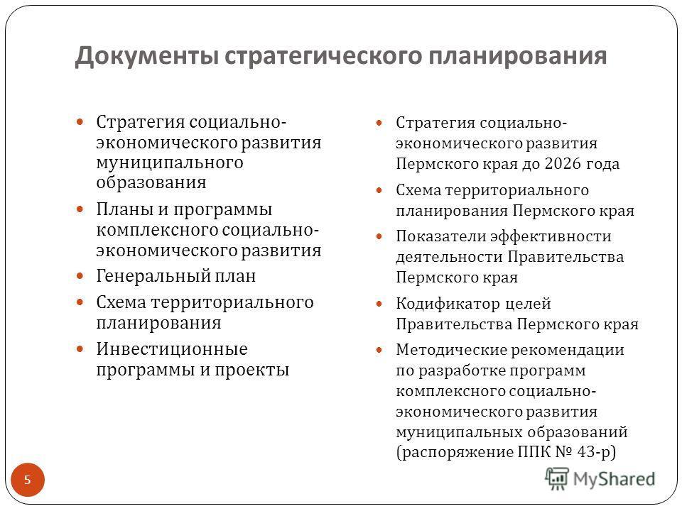 Документы стратегического планирования Стратегия социально - экономического развития муниципального образования Планы и программы комплексного социально - экономического развития Генеральный план Схема территориального планирования Инвестиционные про