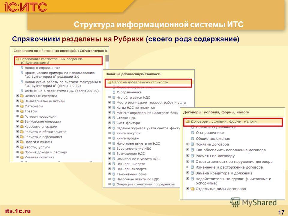 17 Структура информационной системы ИТС Справочники разделены на Рубрики (своего рода содержание) its.1c.ru