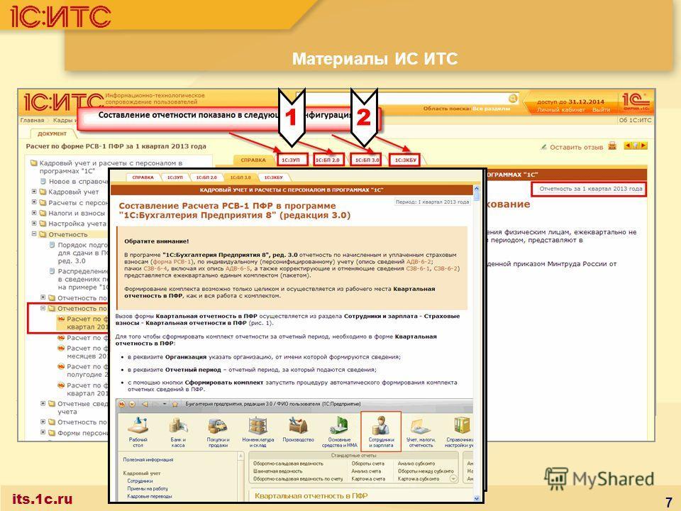 7 Материалы ИС ИТС Информация для тех, кто составляет отчетность в программах «1С» находится в справочниках по сдаче: бухгалтерской отчетности; отчетности по налогам (включая единую упрощенную декларацию); отчетности по страховым взносам; персонифици