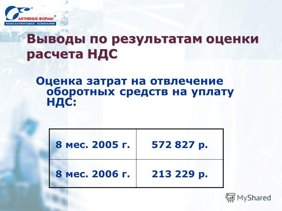 15 Выводы по результатам оценки расчета НДС 8 мес. 2005 г.572 827 р. 8 мес. 2006 г.213 229 р. Оценка затрат на отвлечение оборотных средств на уплату НДС: