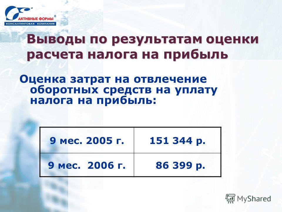 16 Выводы по результатам оценки расчета налога на прибыль 9 мес. 2005 г.151 344 р. 9 мес. 2006 г. 86 399 р. Оценка затрат на отвлечение оборотных средств на уплату налога на прибыль:
