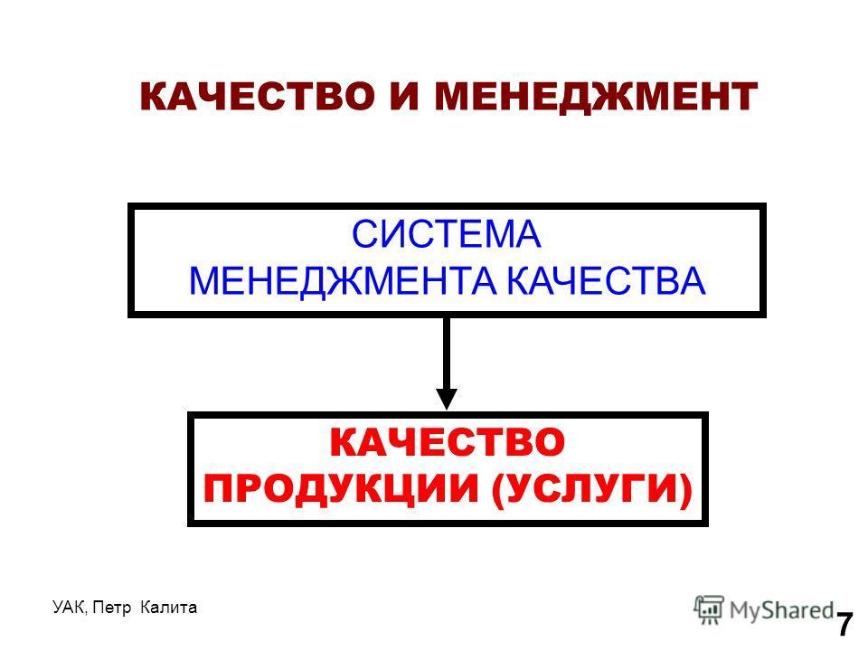 УАК, Петр Калита 7 КАЧЕСТВО ПРОДУКЦИИ (УСЛУГИ) СИСТЕМА МЕНЕДЖМЕНТА КАЧЕСТВА КАЧЕСТВО И МЕНЕДЖМЕНТ