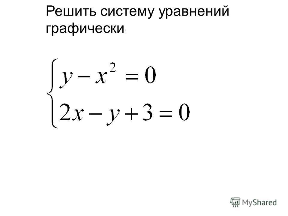 0 х у 1 1 Перед Вами графики двух уравнений. Запишите систему, определяемую этими уравнениями, и ее решение.