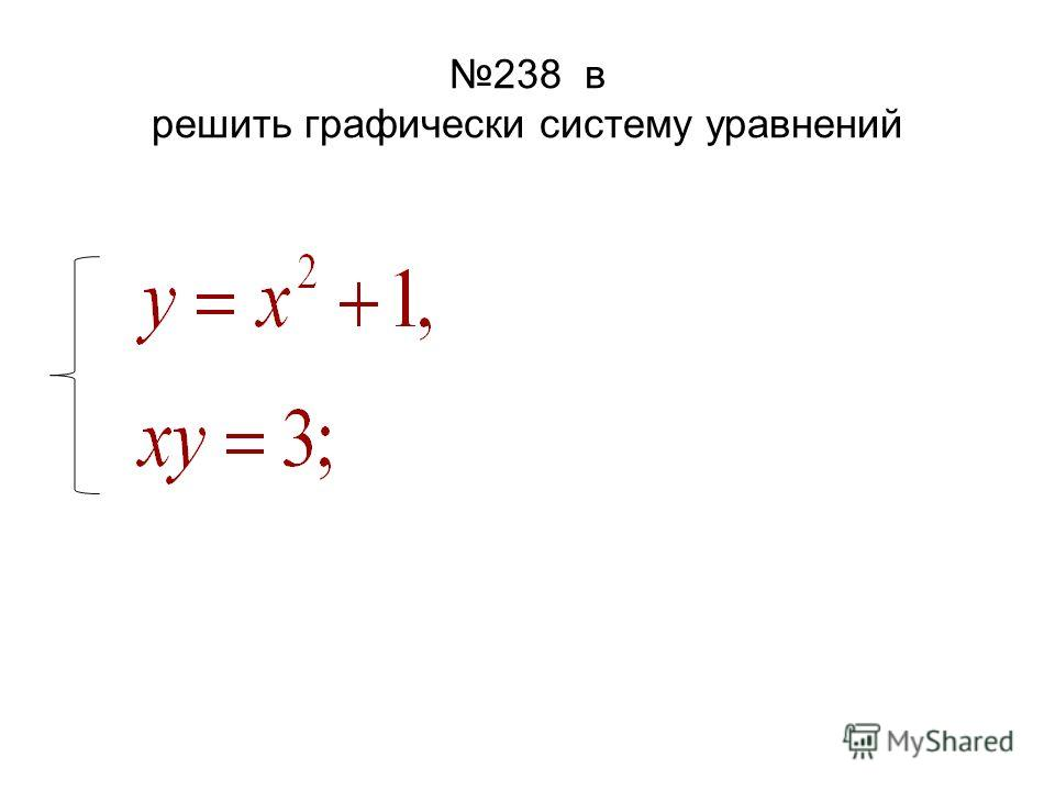 Цели урока: Образовательные: Закрепить умение решать системы уравнений с двумя переменными графическим способом. Развивающие: Развивать умения самостоятельной учебно-познавательной деятельности; развивать познавательный интерес, культуру речи, любозн