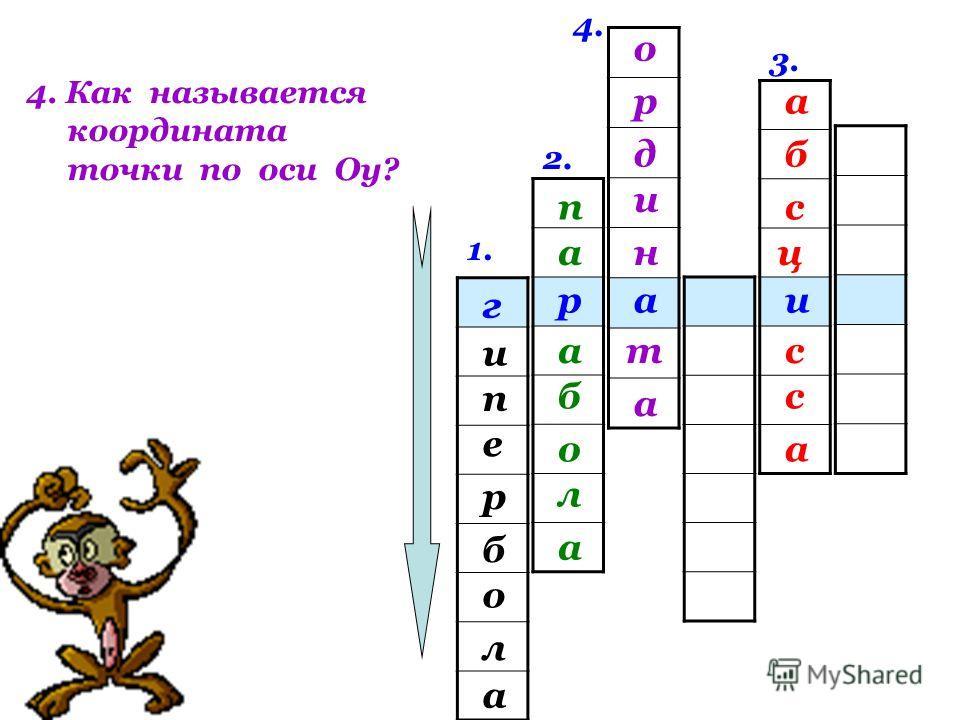 1. 2. 3. ир г и е п а л о б р 3. Как называется координата точки по оси Ох? п а б а л о а б а с ц с а с