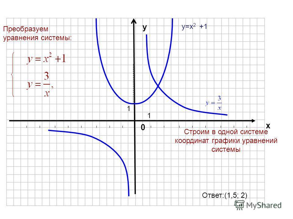 238 в решить графически систему уравнений