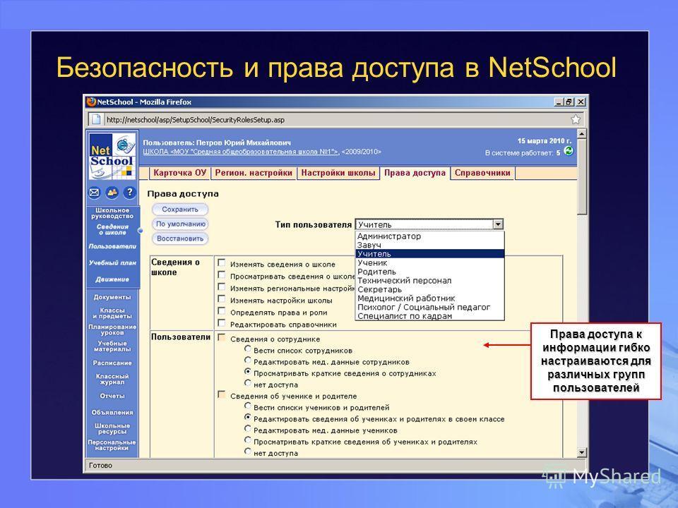Безопасность и права доступа в NetSchool Права доступа к информации гибко настраиваются для различных групп пользователей