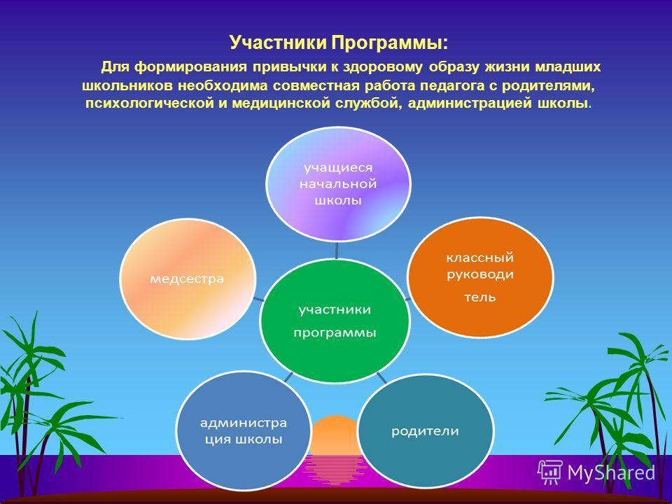 Участники Программы: Для формирования привычки к здоровому образу жизни младших школьников необходима совместная работа педагога с родителями, психологической и медицинской службой, администрацией школы.