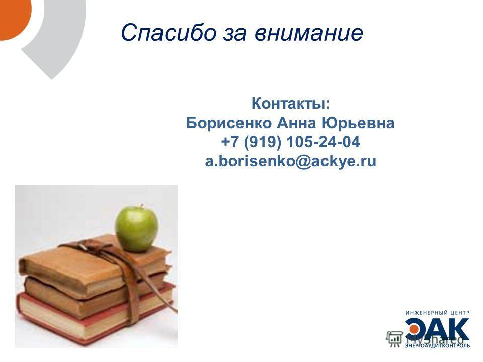 Спасибо за внимание Контакты: Борисенко Анна Юрьевна +7 (919) 105-24-04 a.borisenko@ackye.ru