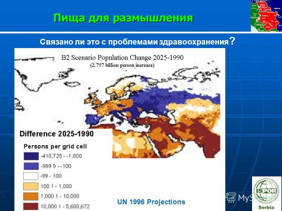 UN 1996 Projections Пища для размышления Связано ли это с проблемами здравоохранения ?