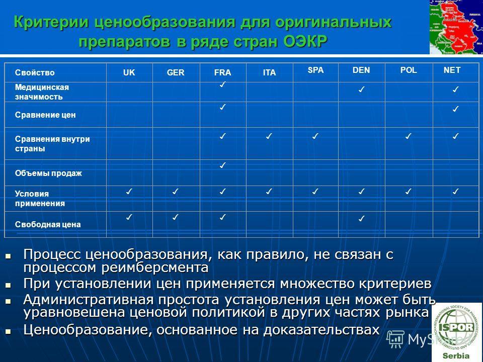 Learning Process Критерии ценообразования для оригинальных препаратов в ряде стран ОЭКР Процесс ценообразования, как правило, не связан с процессом реимберсмента Процесс ценообразования, как правило, не связан с процессом реимберсмента При установлен