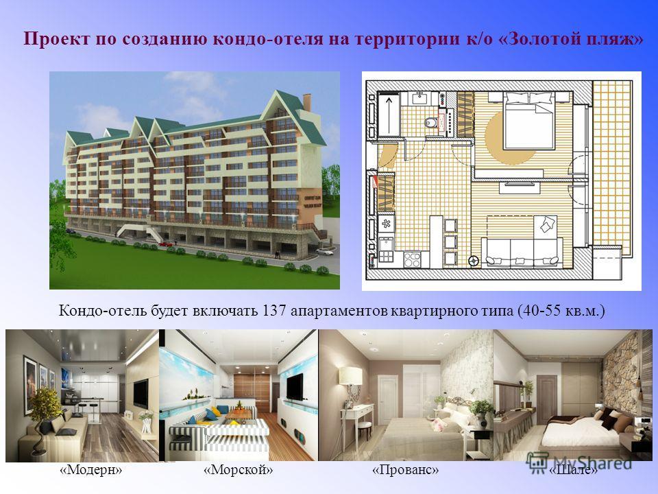 «Модерн» «Морской» «Прованс» «Шале» Проект по созданию кондо-отеля на территории к/о «Золотой пляж» Кондо-отель будет включать 137 апартаментов квартирного типа (40-55 кв.м.)