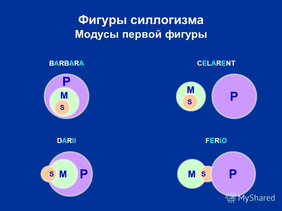 P P M Фигуры силлогизма Модусы первой фигуры M S P MM S S BARBARACELARENT DARIIFERIO S P