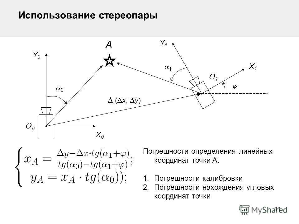 11 Использование стереопары O0O0 O1O1 X0X0 X1X1 Y0Y0 Y1Y1 A 0 1 ( x; y) Погрешности определения линейных координат точки A: 1.Погрешности калибровки 2.Погрешности нахождения угловых координат точки