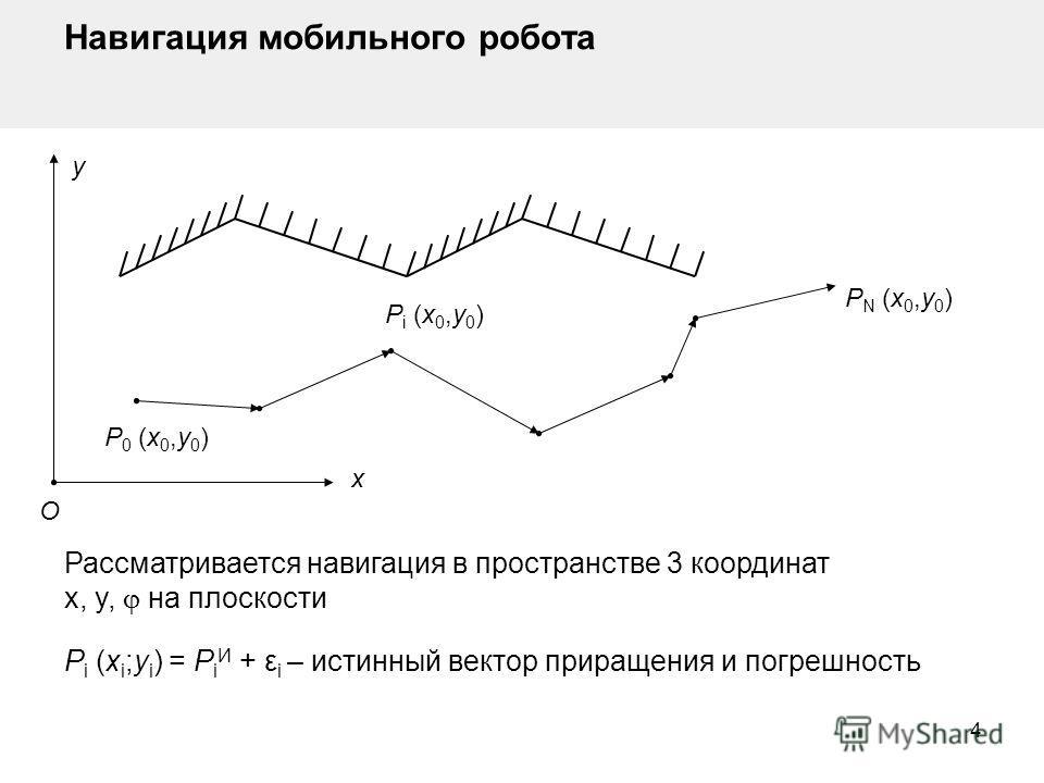 4 Навигация мобильного робота P 0 (x 0,y 0 ) P i (x 0,y 0 ) P N (x 0,y 0 ) P i (x i ;y i ) = P i И + ε i – истинный вектор приращения и погрешность Рассматривается навигация в пространстве 3 координат x, y, на плоскости x y O