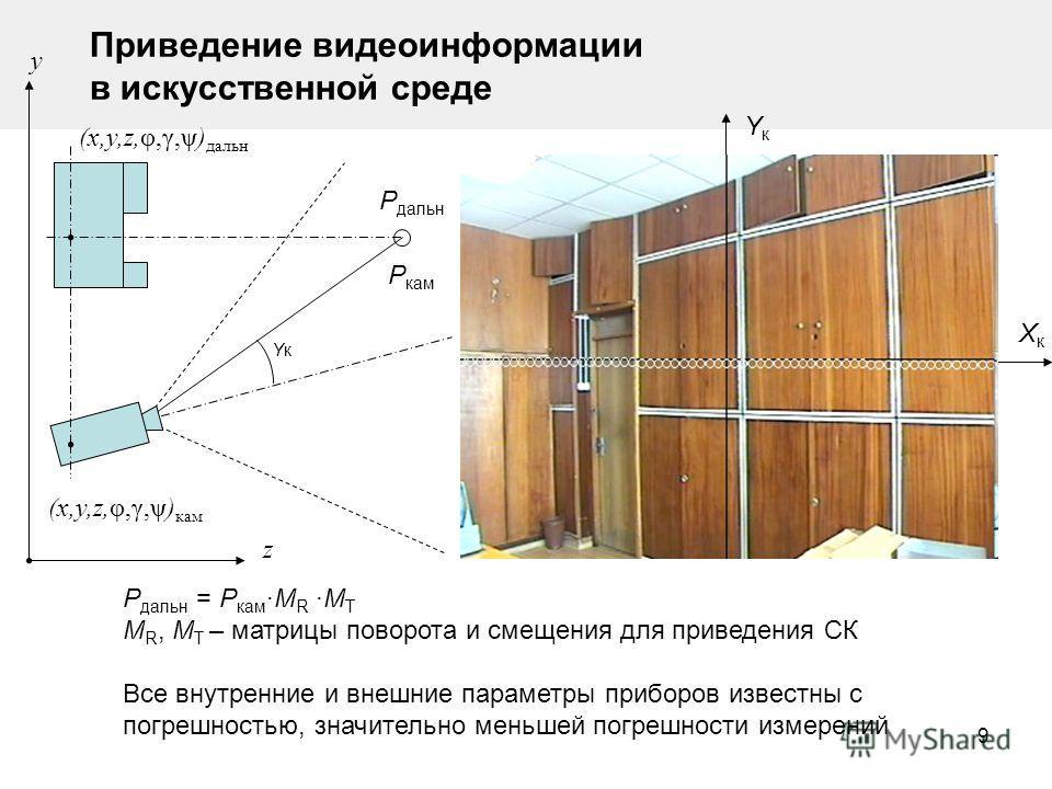 9 Приведение видеоинформации в искусственной среде P дальн = P камM R M T M R, М Т – матрицы поворота и смещения для приведения СК Все внутренние и внешние параметры приборов известны с погрешностью, значительно меньшей погрешности измерений P дальн